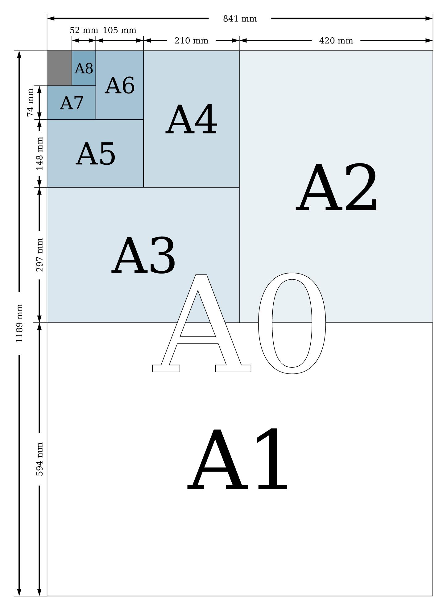 dimensiuni format a0 a1 a2 a3 a4 a5. Black Bedroom Furniture Sets. Home Design Ideas
